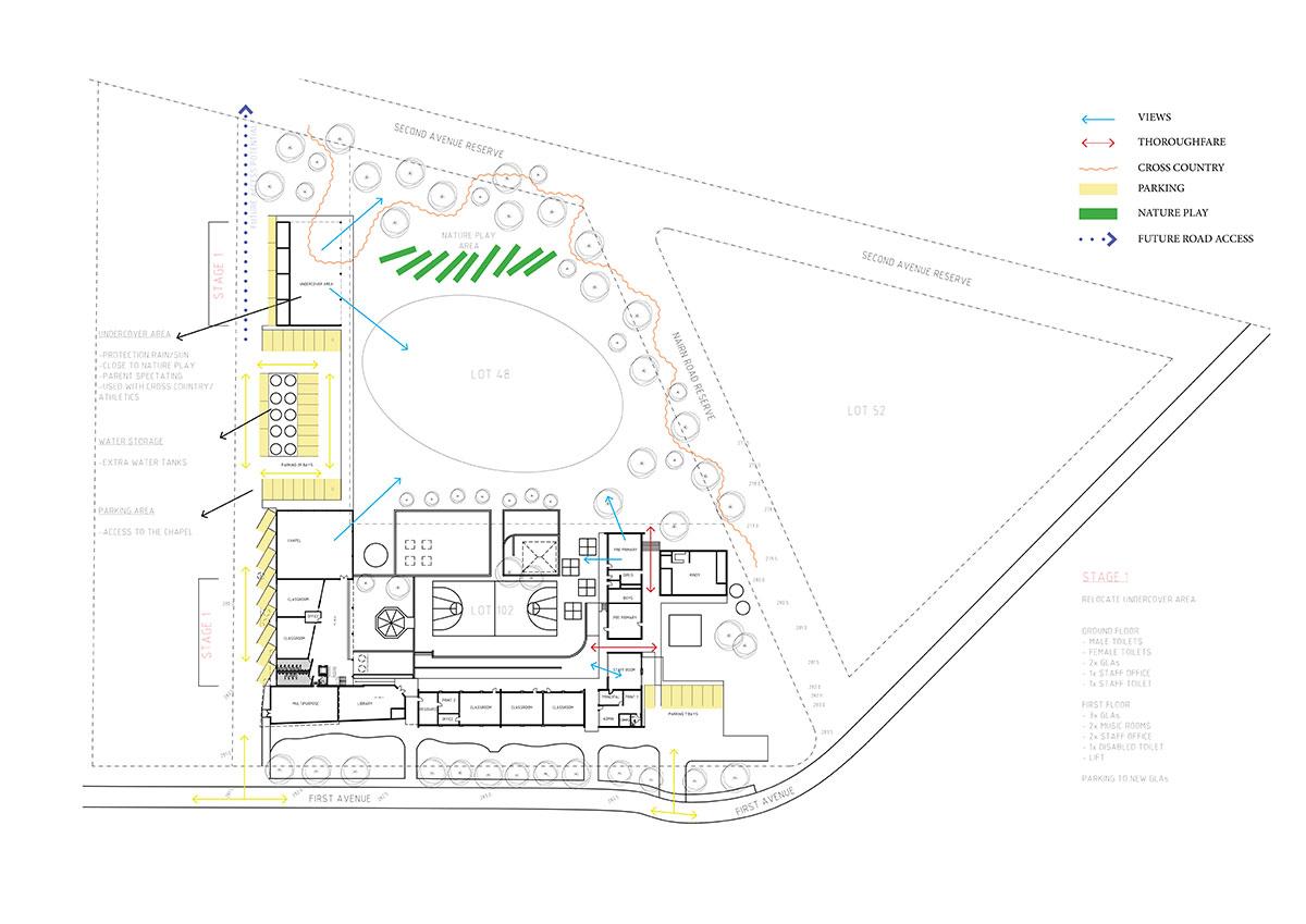 Carmel Adventist College Masterplan