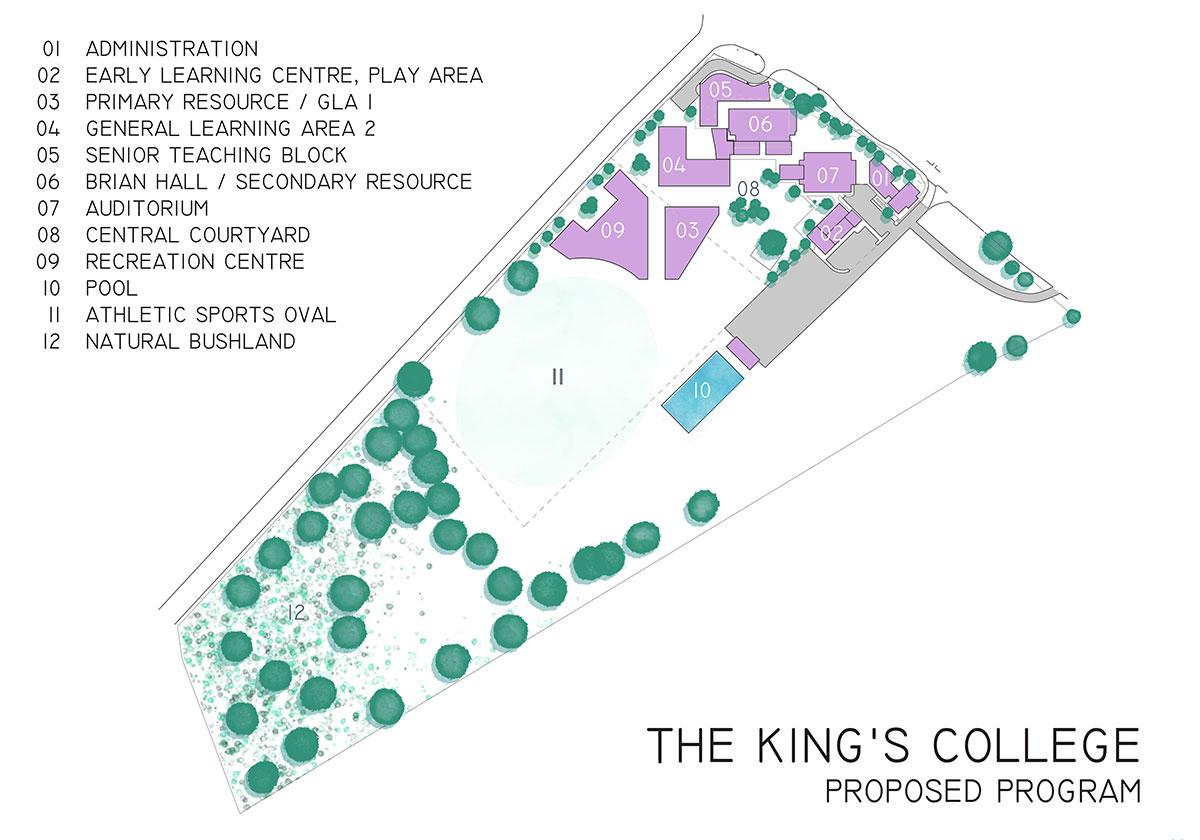 The King's College - Masterplan